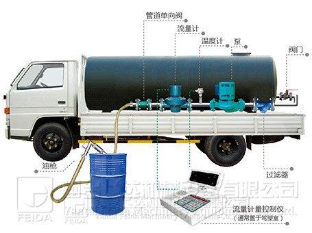食用油精炼设备提高精炼油品质的方法技巧